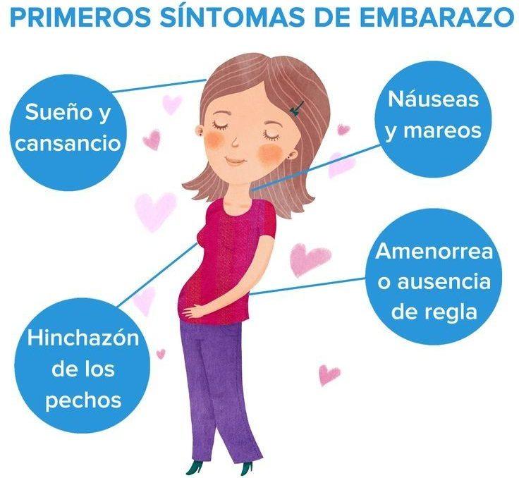 Cuando pueden aparecer los sintomas de embarazo
